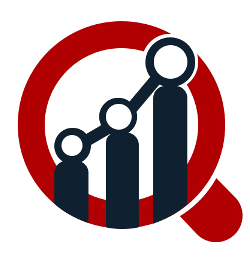 Medical Carts Market to Witness a Pronounce Growth During 2018 to 2023
